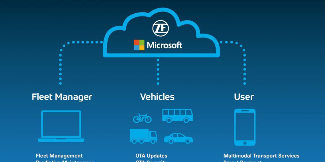 ZF расширяет партнерство с Microsoft