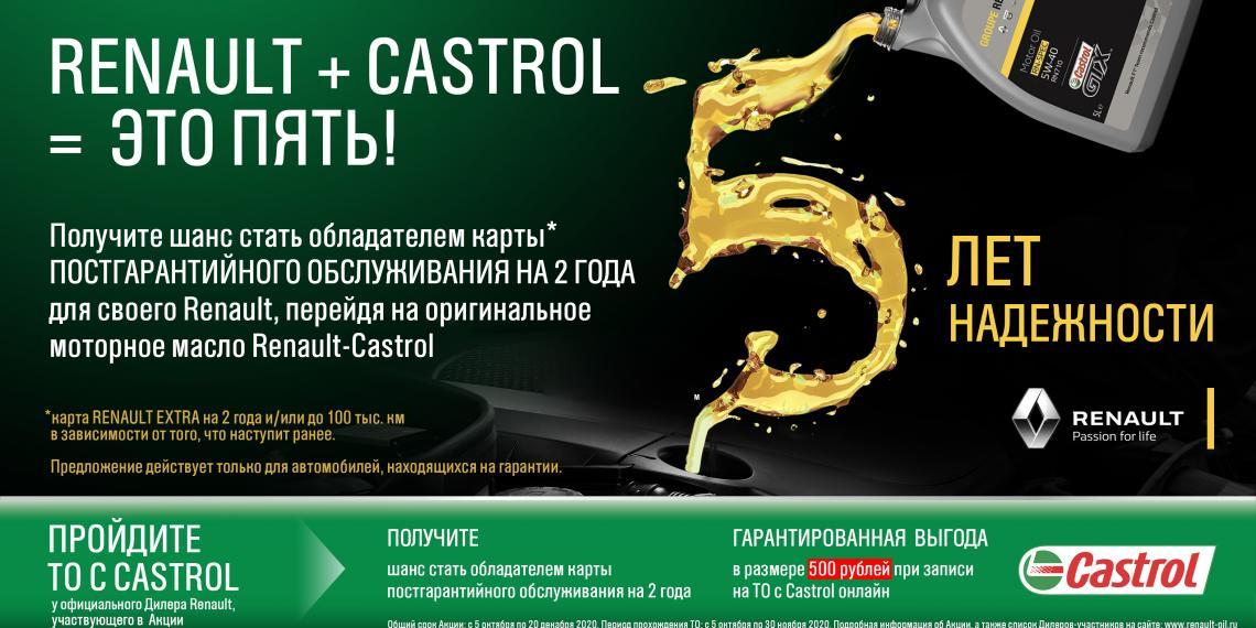 Castrol и Renault запустили акцию